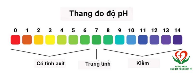 Độ pH trong các loại sữa rửa mặt
